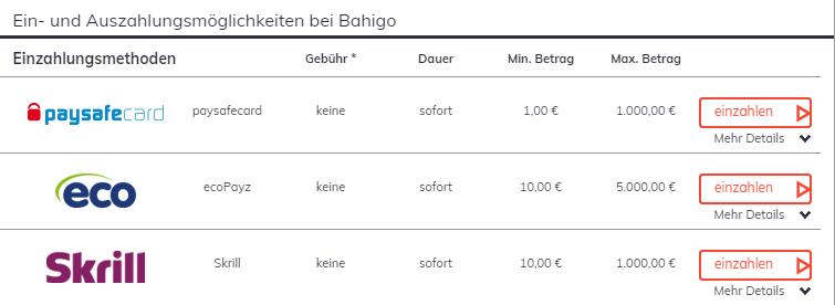 Bahigo Einzahlungsmethoden